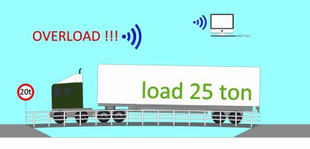 CS-TDI-bridge-met-truck
